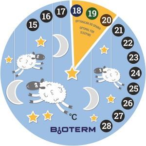 Termometr Pokojowy Ciekłokrystaliczny Dziecięcy